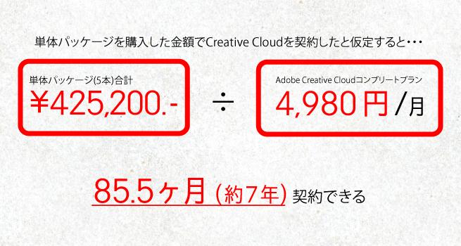 CSシリーズを購入した金額でCreativeCloudを契約すると約7年使える