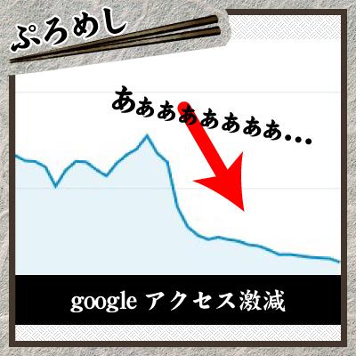 Googleアクセス激減の原因